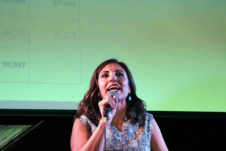 Teresa Mosqueda celebrates after initial results were heavily in her favor.  Photo by Ryan Murray